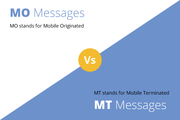 Blog visual of defining mo and mt messages